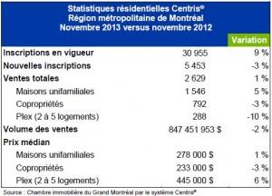 stat 11-2013