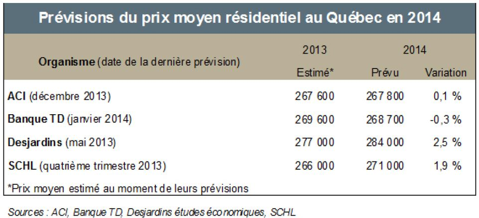 previsionprix2014